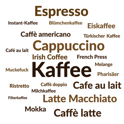Eurographics Deco Sticker World of Coffee 50 cm x 70 cm